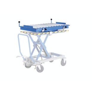 Roller conveyor for scissor lift table