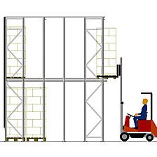Drive-in shelving unit