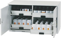 Safety base cupboard for acids and alkalis