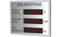 LED-fotovoltaïsch display
